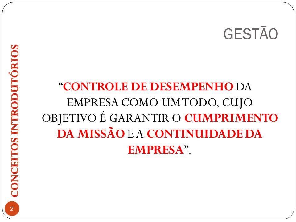 GESTÃO CONTROLE DE DESEMPENHO DA EMPRESA COMO UM TODO, CUJO OBJETIVO É GARANTIR O CUMPRIMENTO DA MISSÃO E A CONTINUIDADE DA EMPRESA. 2