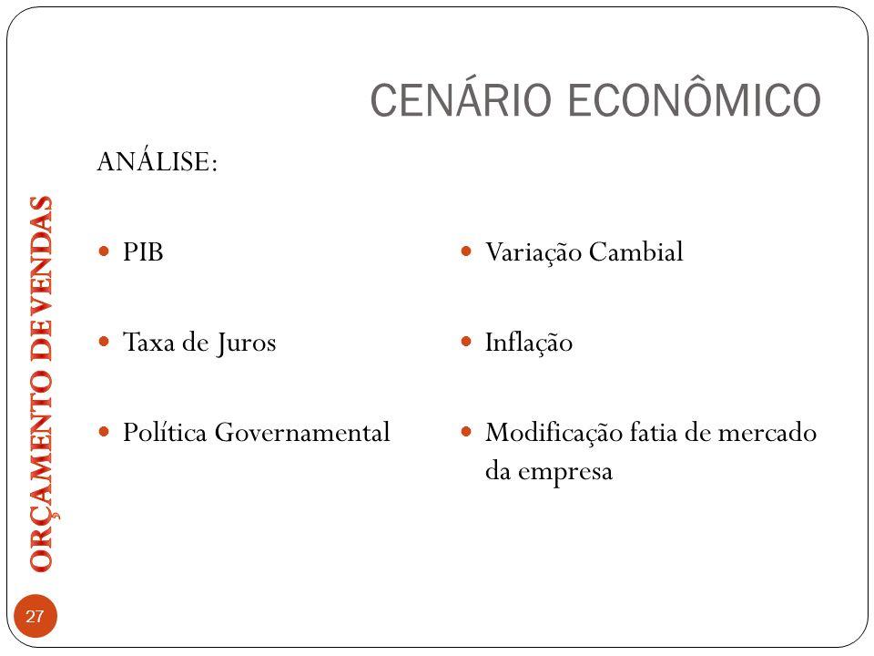 CENÁRIO ECONÔMICO 27 ANÁLISE: PIB Taxa de Juros Política Governamental Variação Cambial Inflação Modificação fatia de mercado da empresa