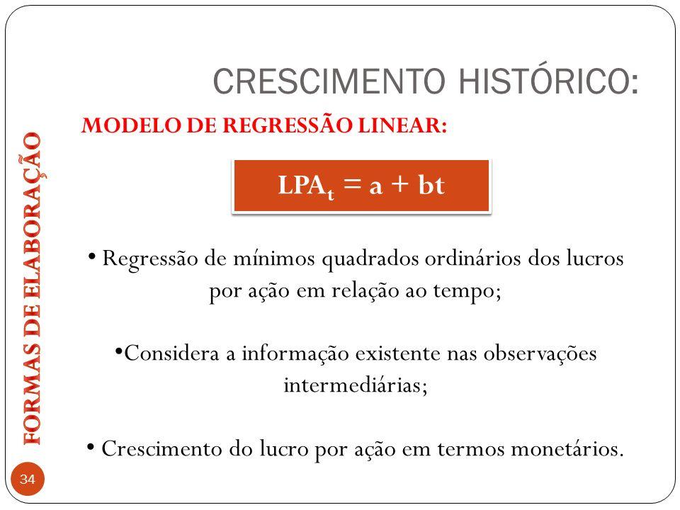 CRESCIMENTO HISTÓRICO: 34 MODELO DE REGRESSÃO LINEAR: LPA t = a + bt Regressão de mínimos quadrados ordinários dos lucros por ação em relação ao tempo