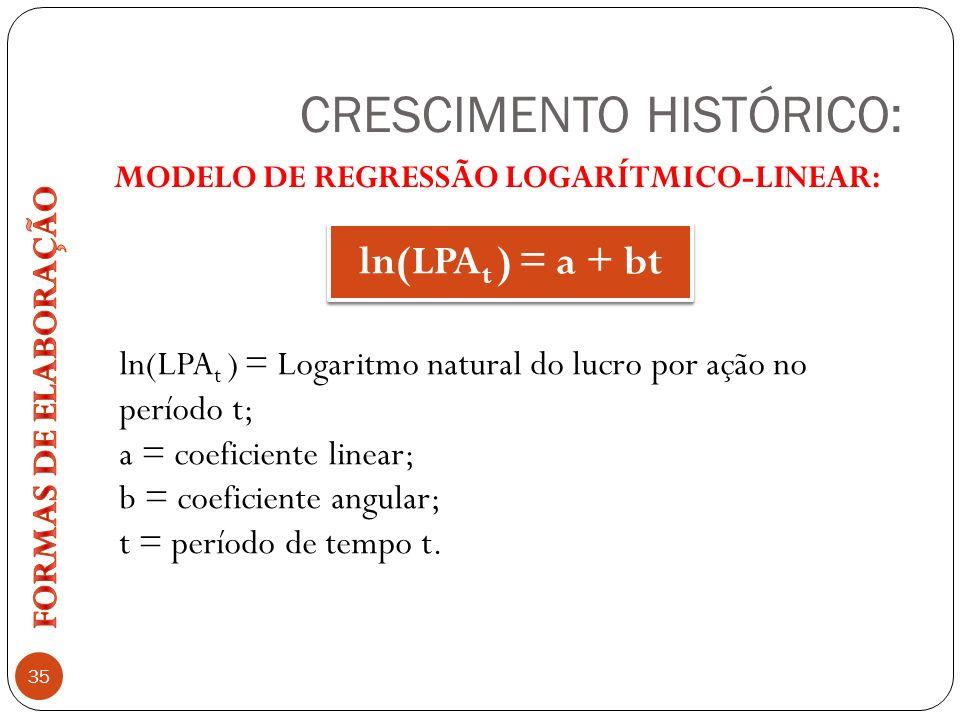 CRESCIMENTO HISTÓRICO: 35 MODELO DE REGRESSÃO LOGARÍTMICO-LINEAR: ln(LPA t ) = a + bt ln(LPA t ) = Logaritmo natural do lucro por ação no período t; a