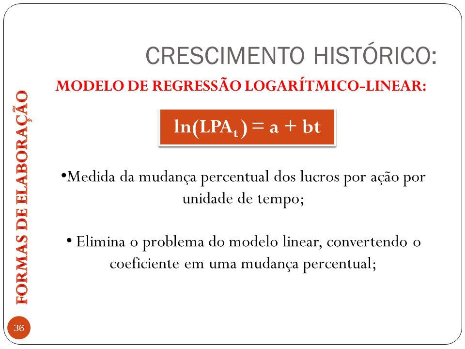 CRESCIMENTO HISTÓRICO: 36 MODELO DE REGRESSÃO LOGARÍTMICO-LINEAR: Medida da mudança percentual dos lucros por ação por unidade de tempo; Elimina o pro
