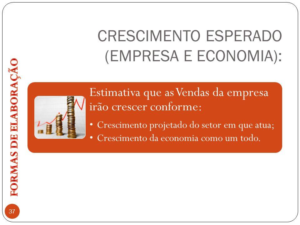 CRESCIMENTO ESPERADO (EMPRESA E ECONOMIA): 37 Estimativa que as Vendas da empresa irão crescer conforme: Crescimento projetado do setor em que atua; C