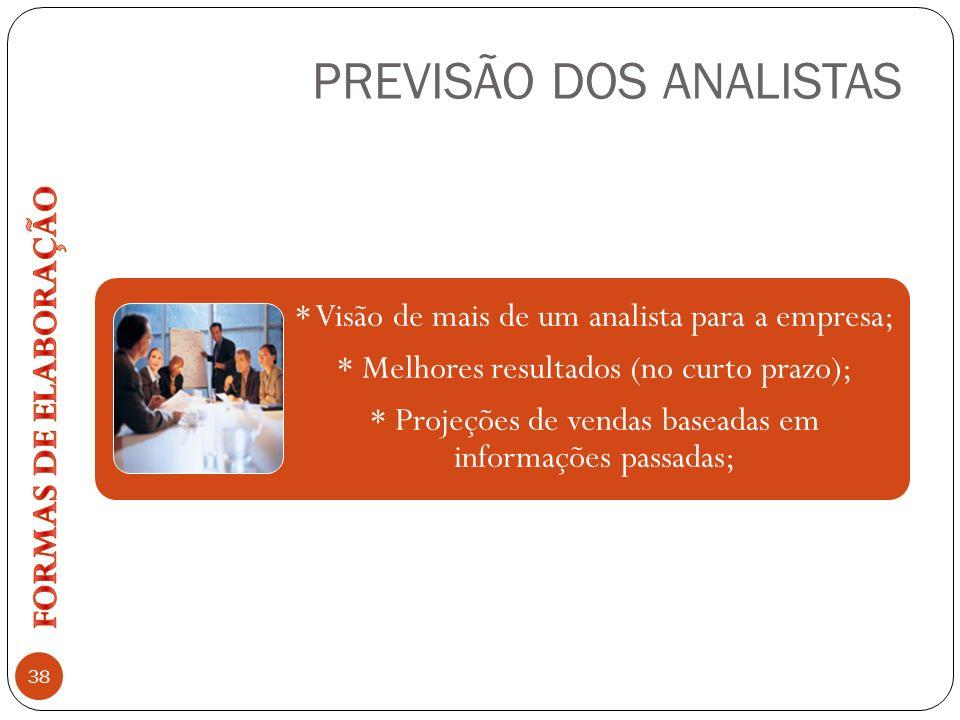 PREVISÃO DOS ANALISTAS 38 * Visão de mais de um analista para a empresa; * Melhores resultados (no curto prazo); * Projeções de vendas baseadas em inf
