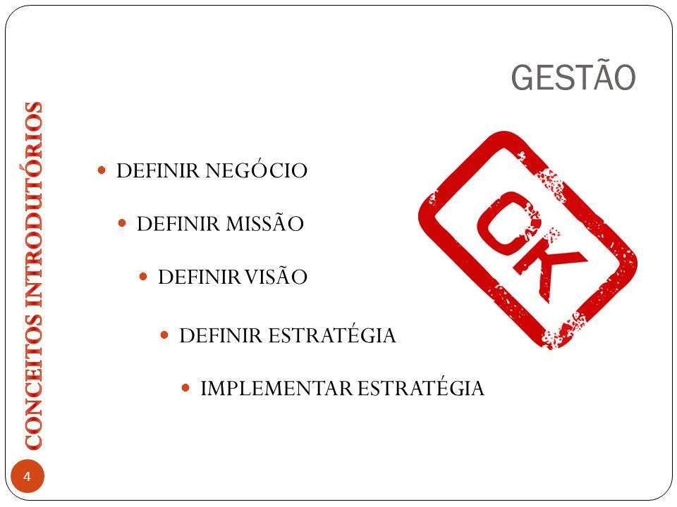 GESTÃO DEFINIR NEGÓCIO DEFINIR MISSÃO DEFINIR VISÃO DEFINIR ESTRATÉGIA IMPLEMENTAR ESTRATÉGIA 4