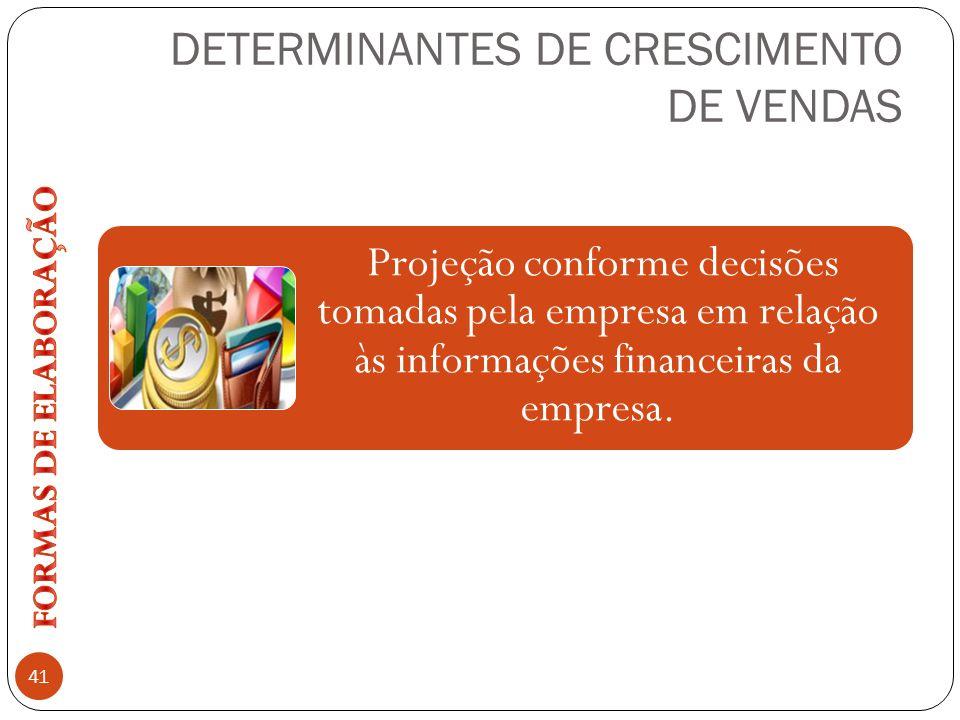 DETERMINANTES DE CRESCIMENTO DE VENDAS 41 Projeção conforme decisões tomadas pela empresa em relação às informações financeiras da empresa.