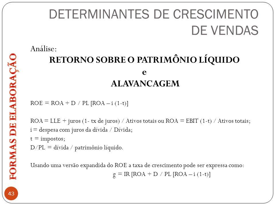 DETERMINANTES DE CRESCIMENTO DE VENDAS 43 Análise: RETORNO SOBRE O PATRIMÔNIO LÍQUIDO e ALAVANCAGEM ROE = ROA + D / PL [ROA – i (1-t)] ROA = LLE + jur