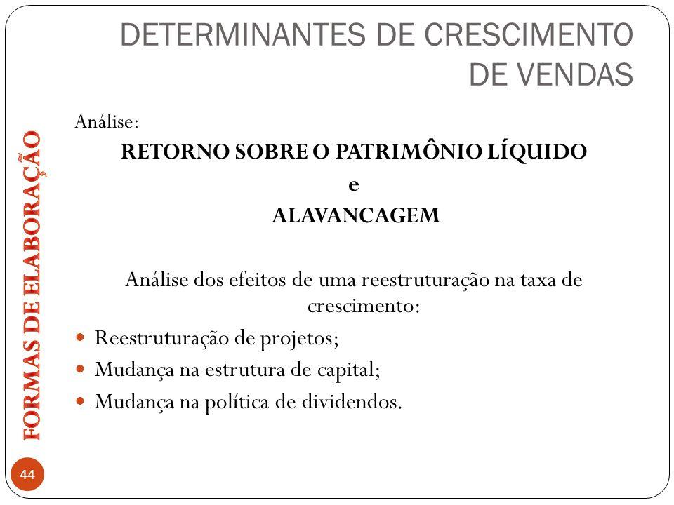 DETERMINANTES DE CRESCIMENTO DE VENDAS 44 Análise: RETORNO SOBRE O PATRIMÔNIO LÍQUIDO e ALAVANCAGEM Análise dos efeitos de uma reestruturação na taxa