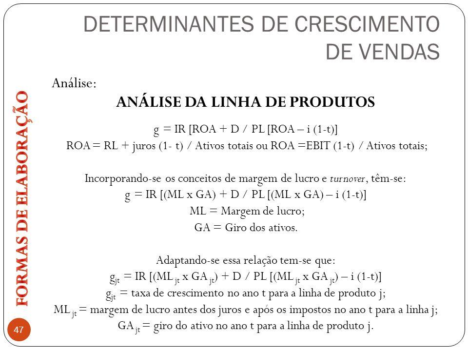 DETERMINANTES DE CRESCIMENTO DE VENDAS 47 Análise: ANÁLISE DA LINHA DE PRODUTOS g = IR [ROA + D / PL [ROA – i (1-t)] ROA = RL + juros (1- t) / Ativos