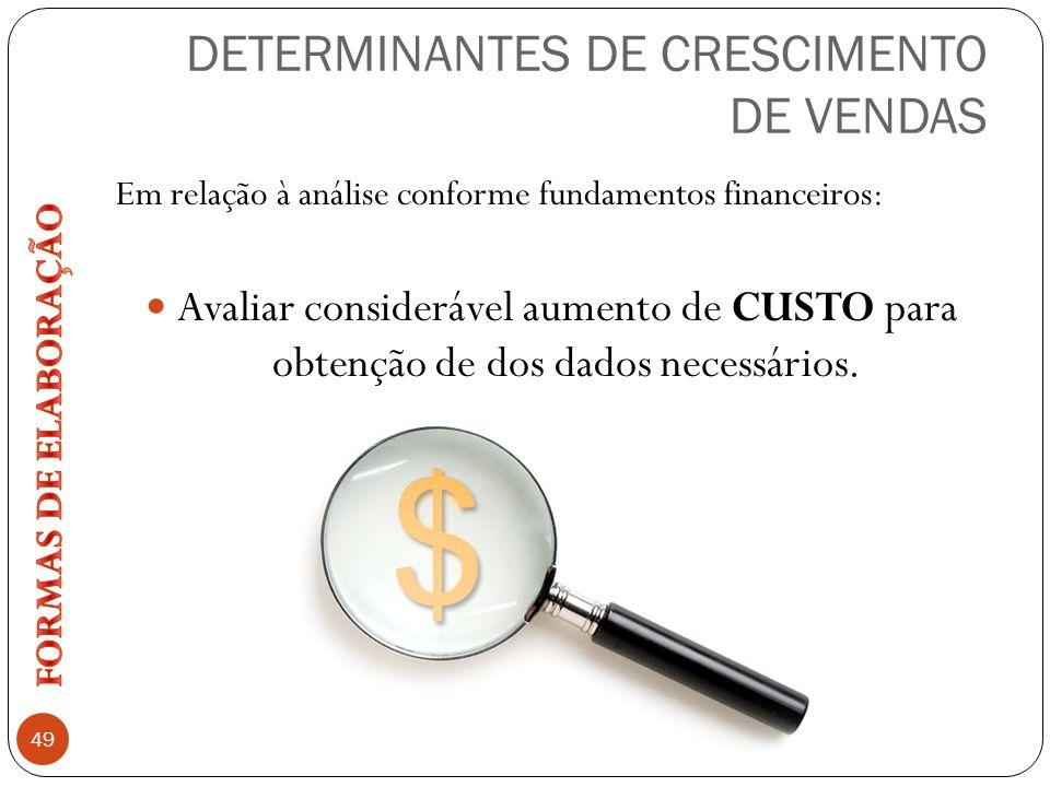 DETERMINANTES DE CRESCIMENTO DE VENDAS 49 Em relação à análise conforme fundamentos financeiros: Avaliar considerável aumento de CUSTO para obtenção d