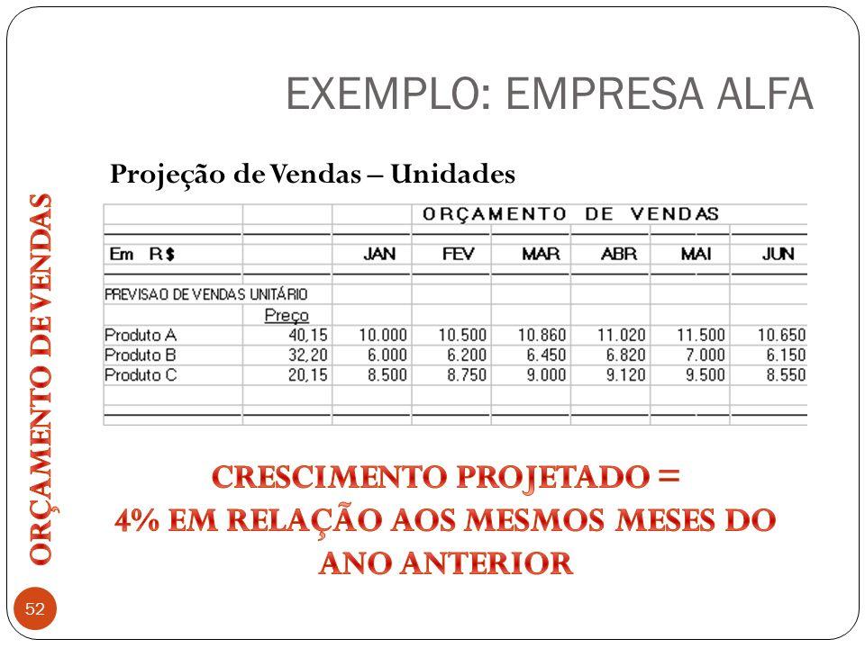 EXEMPLO: EMPRESA ALFA 52 Projeção de Vendas – Unidades