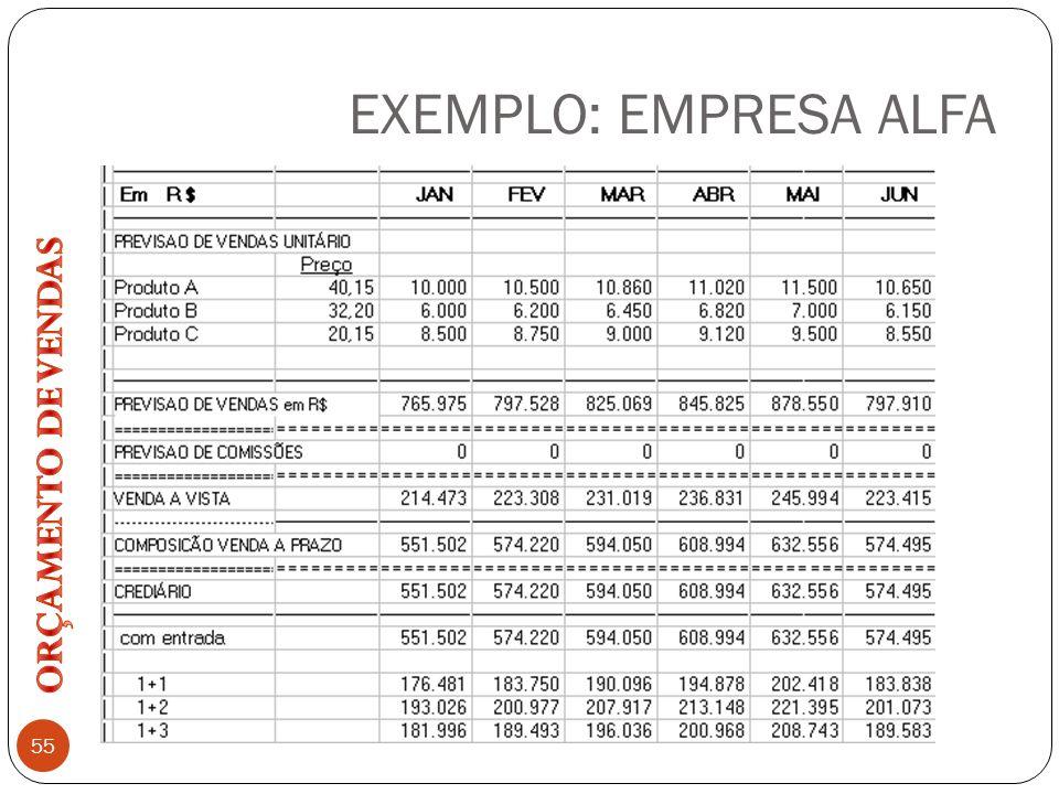 EXEMPLO: EMPRESA ALFA 55