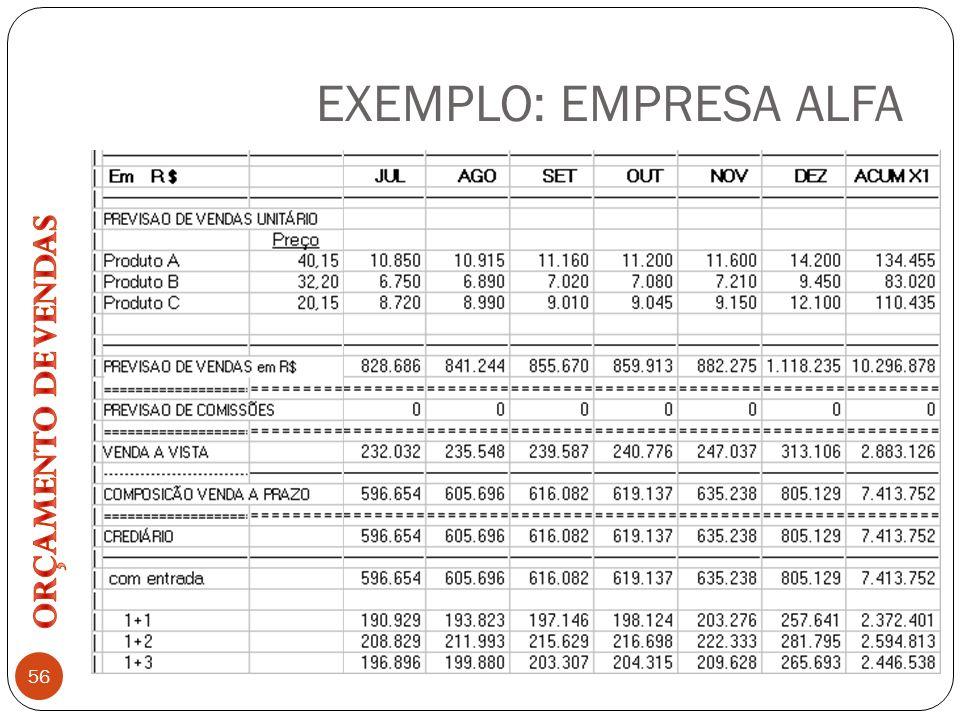 EXEMPLO: EMPRESA ALFA 56