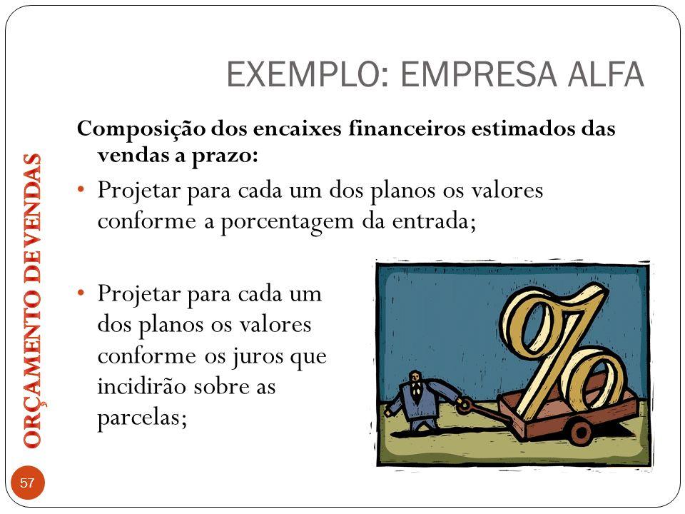 EXEMPLO: EMPRESA ALFA 57 Composição dos encaixes financeiros estimados das vendas a prazo: Projetar para cada um dos planos os valores conforme a porc