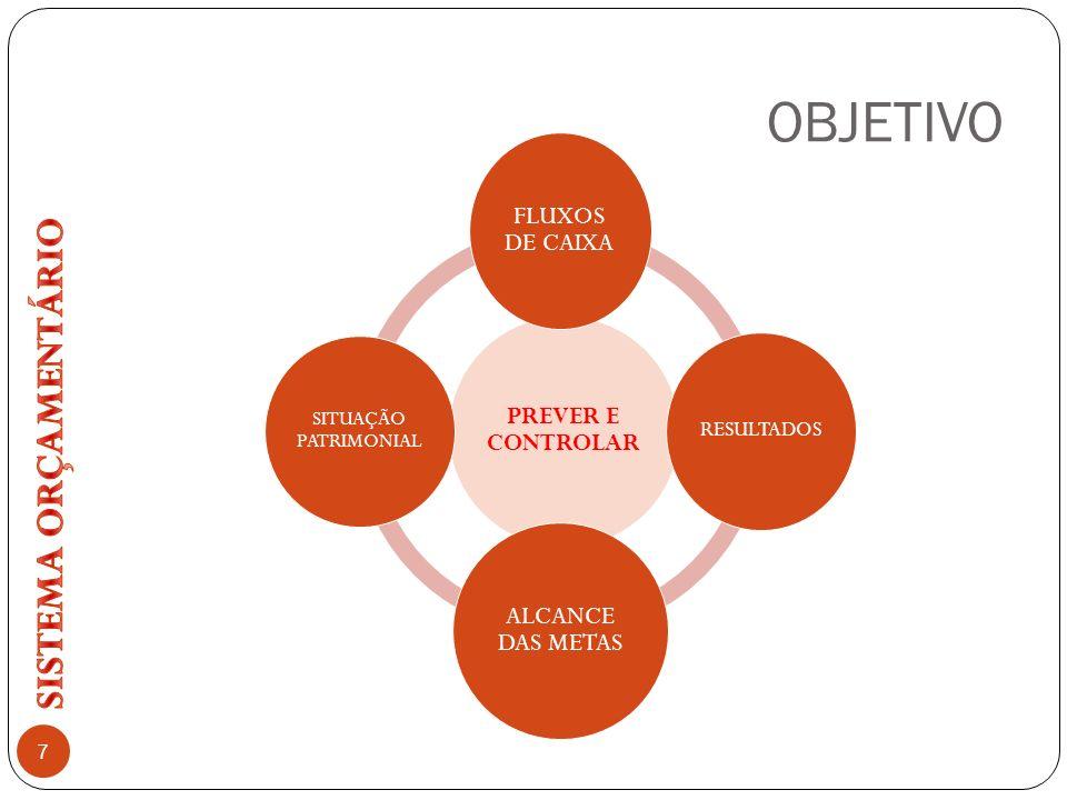 PREVISÃO DOS ANALISTAS 38 * Visão de mais de um analista para a empresa; * Melhores resultados (no curto prazo); * Projeções de vendas baseadas em informações passadas;