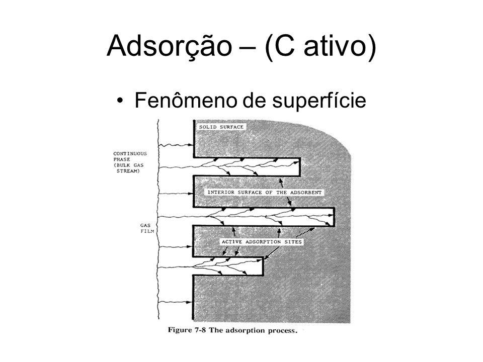 Adsorção – (C ativo) Fenômeno de superfície