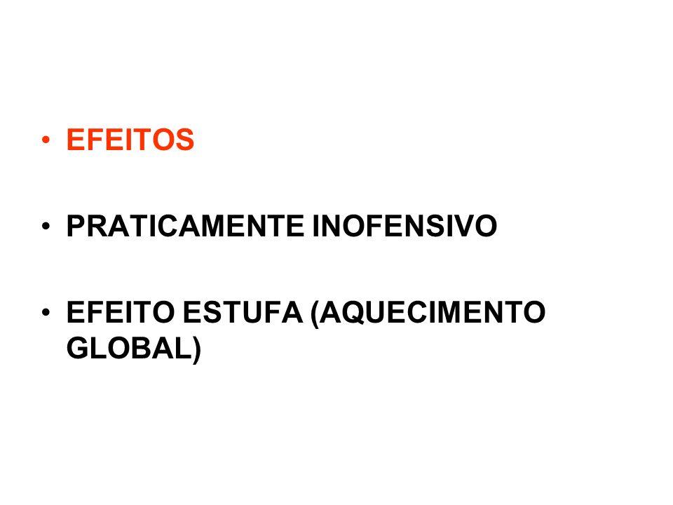 EFEITOS PRATICAMENTE INOFENSIVO EFEITO ESTUFA (AQUECIMENTO GLOBAL)