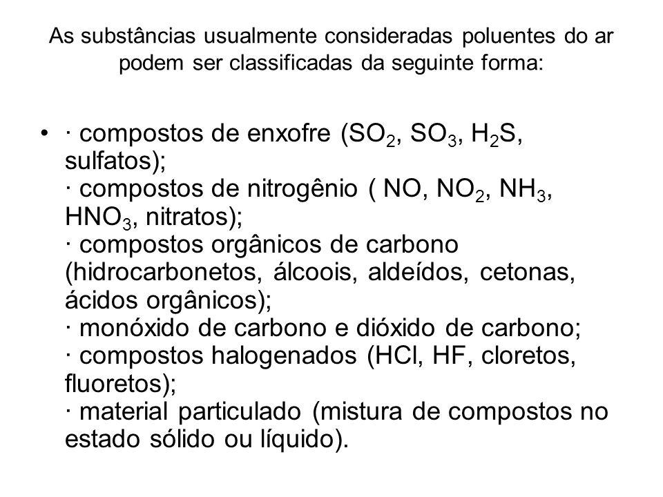 As substâncias usualmente consideradas poluentes do ar podem ser classificadas da seguinte forma: · compostos de enxofre (SO 2, SO 3, H 2 S, sulfatos)