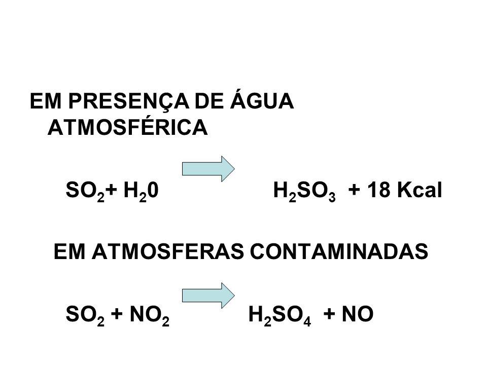 EM PRESENÇA DE ÁGUA ATMOSFÉRICA SO 2 + H 2 0 H 2 SO 3 + 18 Kcal EM ATMOSFERAS CONTAMINADAS SO 2 + NO 2 H 2 SO 4 + NO