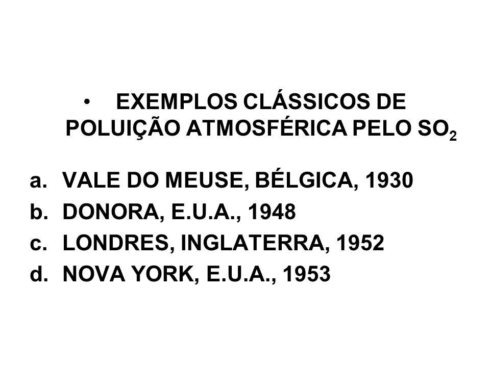 EXEMPLOS CLÁSSICOS DE POLUIÇÃO ATMOSFÉRICA PELO SO 2 a.VALE DO MEUSE, BÉLGICA, 1930 b.DONORA, E.U.A., 1948 c.LONDRES, INGLATERRA, 1952 d.NOVA YORK, E.