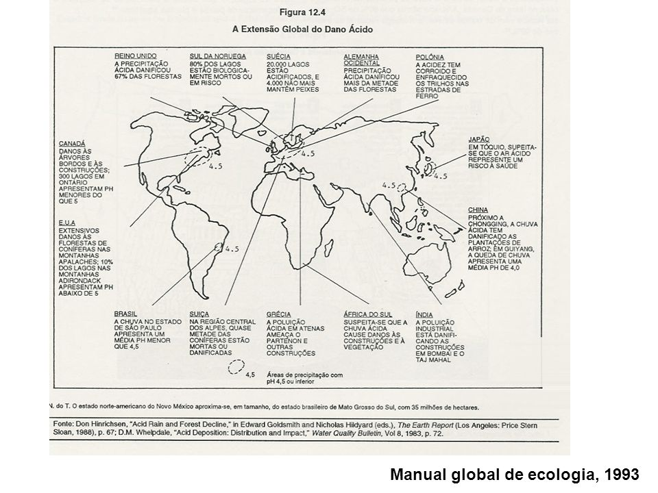 Manual global de ecologia, 1993