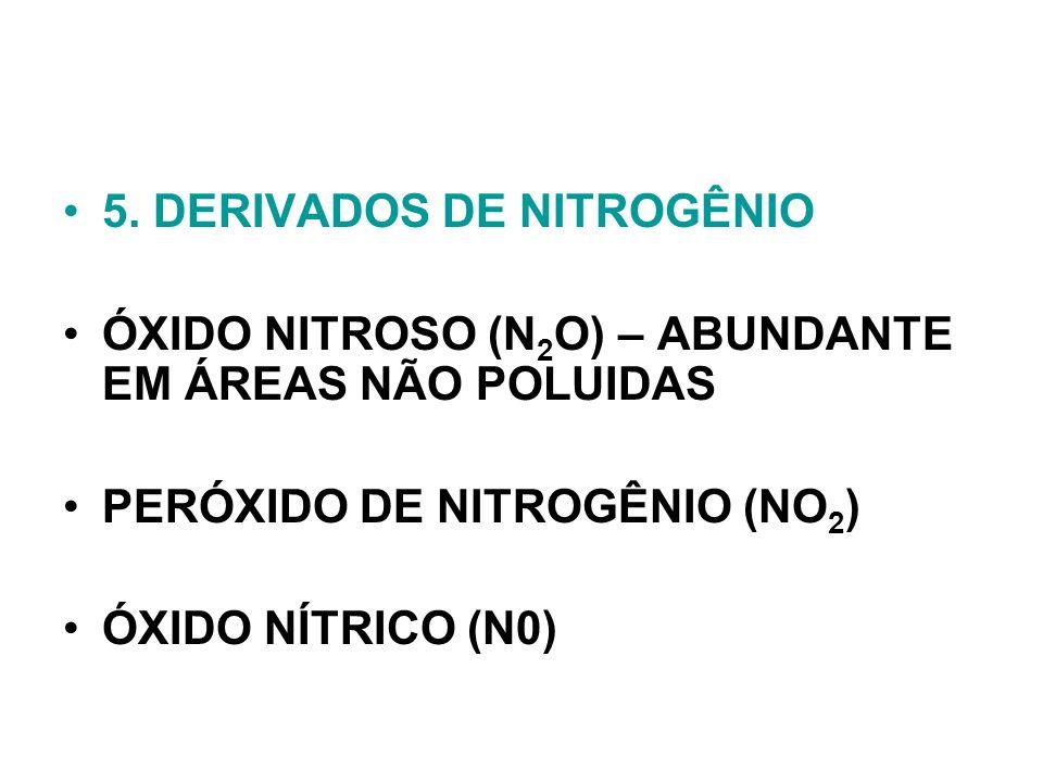 5. DERIVADOS DE NITROGÊNIO ÓXIDO NITROSO (N 2 O) – ABUNDANTE EM ÁREAS NÃO POLUIDAS PERÓXIDO DE NITROGÊNIO (NO 2 ) ÓXIDO NÍTRICO (N0)