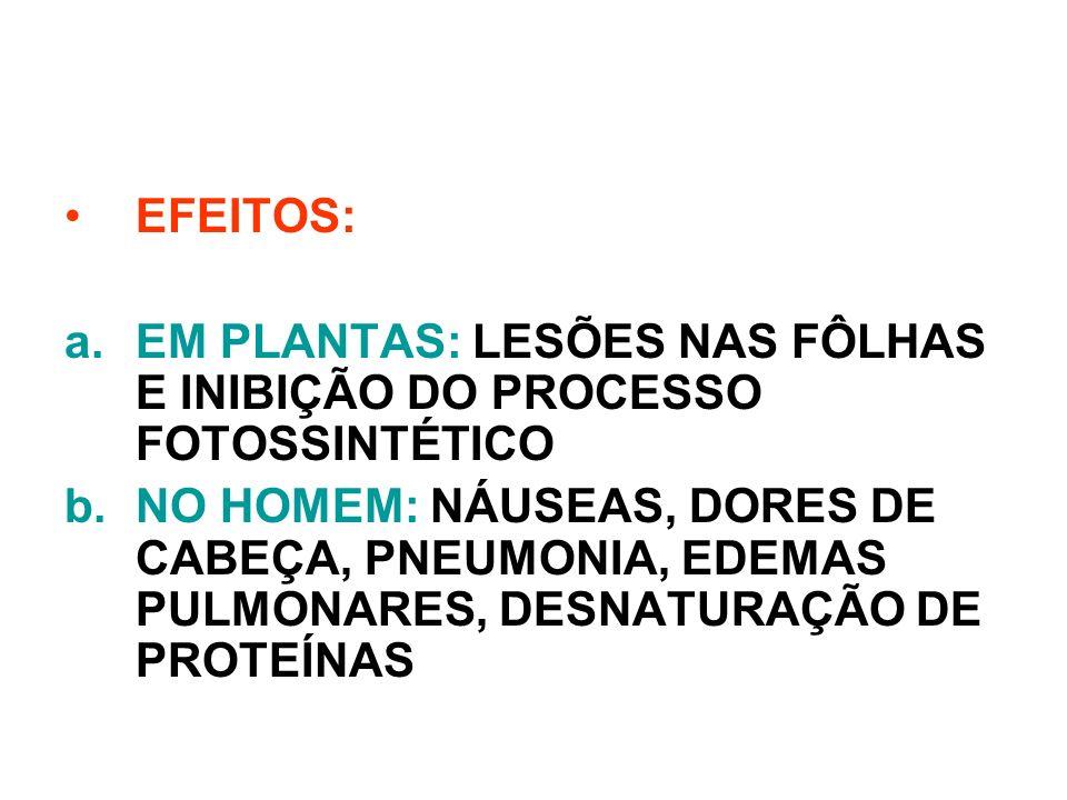 EFEITOS: a.EM PLANTAS: LESÕES NAS FÔLHAS E INIBIÇÃO DO PROCESSO FOTOSSINTÉTICO b.NO HOMEM: NÁUSEAS, DORES DE CABEÇA, PNEUMONIA, EDEMAS PULMONARES, DES