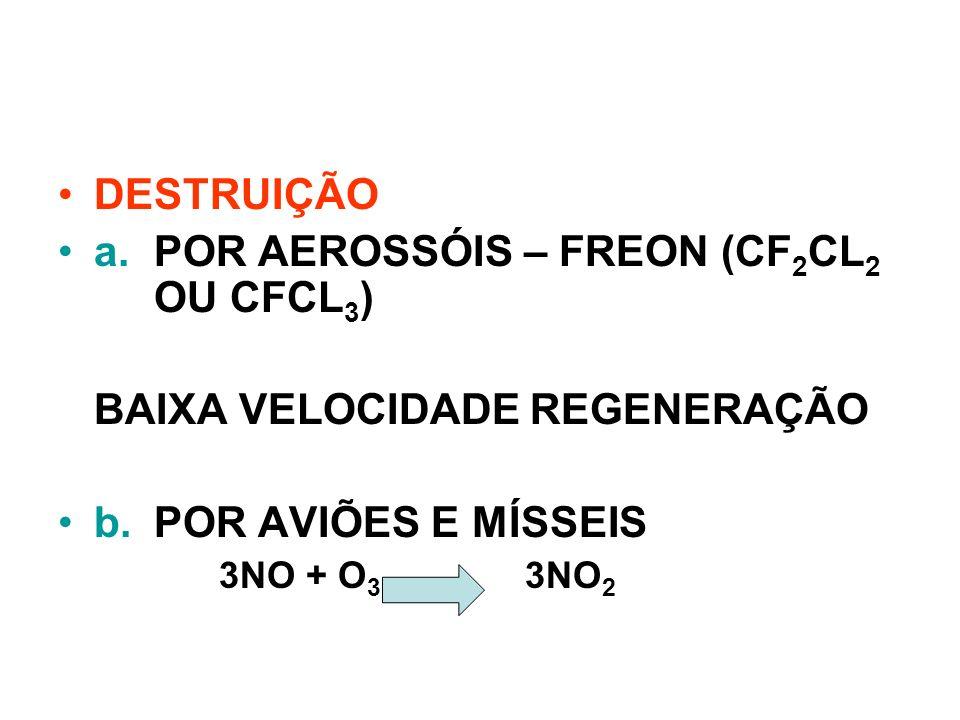 DESTRUIÇÃO a.POR AEROSSÓIS – FREON (CF 2 CL 2 OU CFCL 3 ) BAIXA VELOCIDADE REGENERAÇÃO b. POR AVIÕES E MÍSSEIS 3NO + O 3 3NO 2
