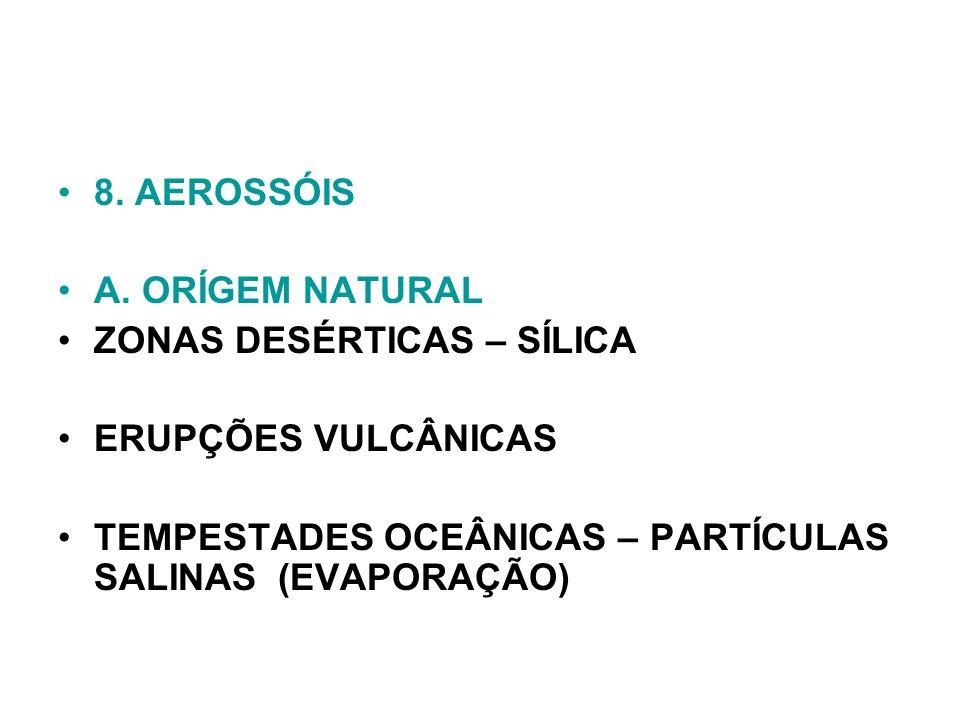 8. AEROSSÓIS A. ORÍGEM NATURAL ZONAS DESÉRTICAS – SÍLICA ERUPÇÕES VULCÂNICAS TEMPESTADES OCEÂNICAS – PARTÍCULAS SALINAS (EVAPORAÇÃO)