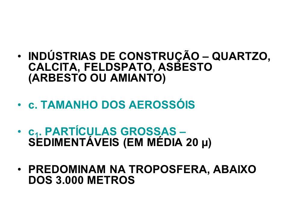 INDÚSTRIAS DE CONSTRUÇÃO – QUARTZO, CALCITA, FELDSPATO, ASBESTO (ARBESTO OU AMIANTO) c. TAMANHO DOS AEROSSÓIS c 1. PARTÍCULAS GROSSAS – SEDIMENTÁVEIS