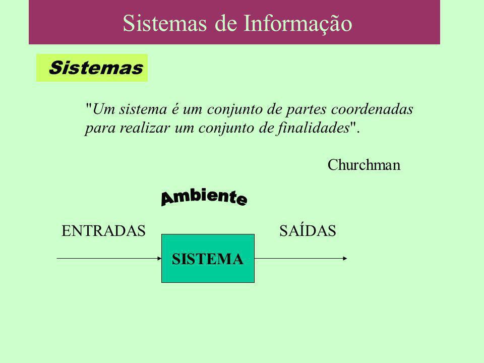 CAPÍTULO II - Sistemas de Informação - Abstrações Agregação genérica TÍTULO LIVRO EDITORA ANO possui AUTOR EXEMPLAR 1..* 1