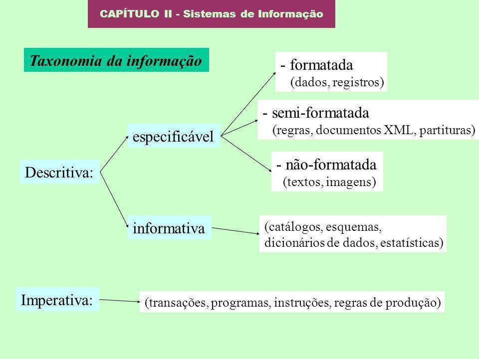 CAPÍTULO II - Sistemas de Informação Taxonomia da informação Descritiva: Imperativa: especificável informativa - formatada (dados, registros) - semi-f