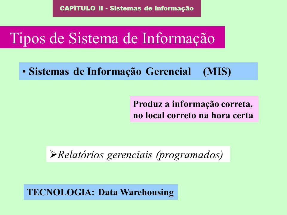 CAPÍTULO II - Sistemas de Informação Tipos de Sistema de Informação Sistemas de Informação Gerencial (MIS) Produz a informação correta, no local corre