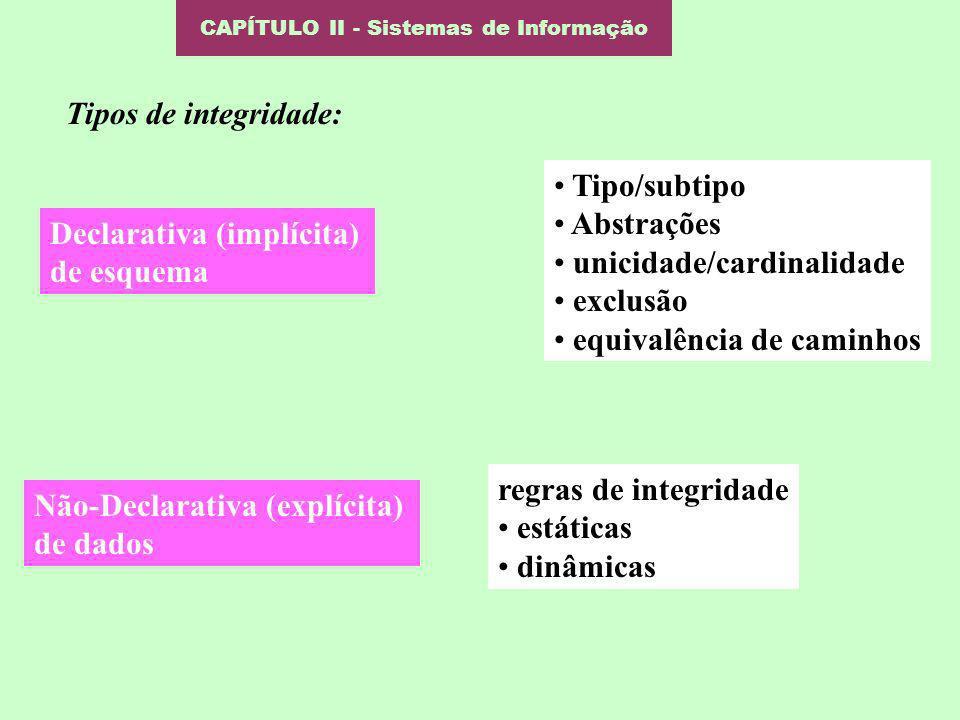 CAPÍTULO II - Sistemas de Informação Tipos de integridade: Declarativa (implícita) de esquema Não-Declarativa (explícita) de dados Tipo/subtipo Abstra