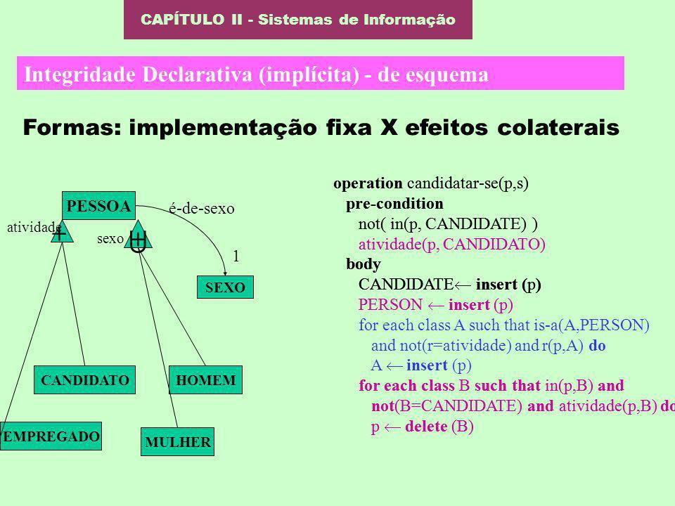 CAPÍTULO II - Sistemas de Informação Integridade Declarativa (implícita) - de esquema Formas: implementação fixa X efeitos colaterais PESSOA CANDIDATO