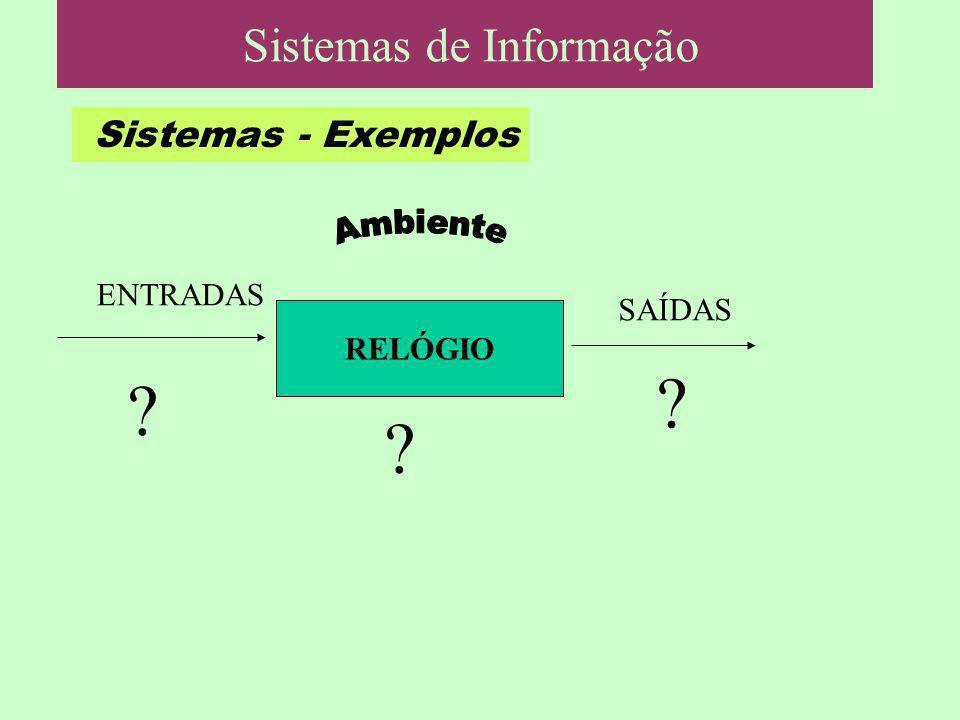 Sistemas - Exemplos RELÓGIO ? SAÍDAS Sistemas de Informação ENTRADAS ? ?