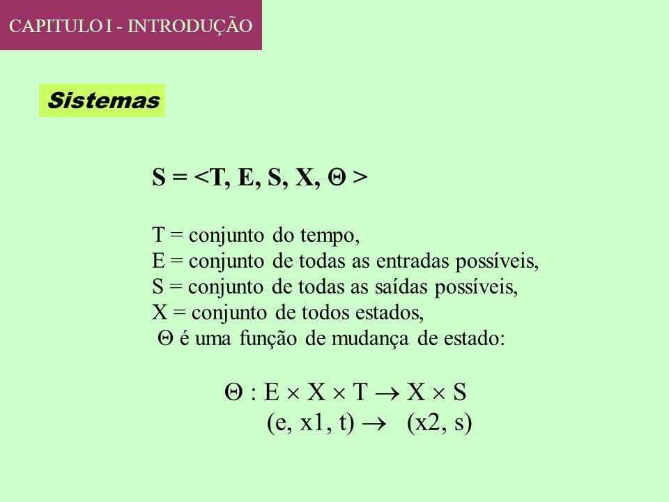 CAPITULO I - INTRODUÇÃO Sistemas S = T = conjunto do tempo, E = conjunto de todas as entradas possíveis, S = conjunto de todas as saídas possíveis, X