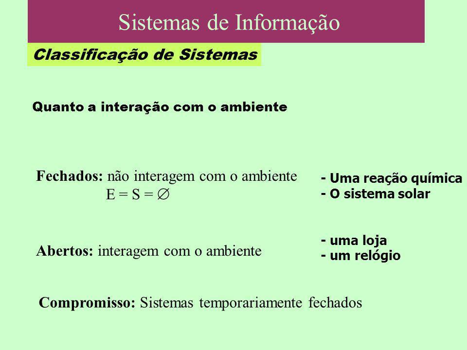Classificação de Sistemas Quanto a interação com o ambiente Fechados: não interagem com o ambiente E = S = Abertos: interagem com o ambiente - Uma rea