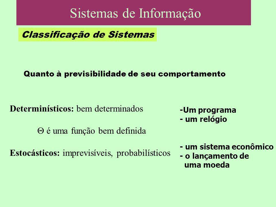 Classificação de Sistemas Quanto ao feedback Estáticos: as saídas não influenciam o comportamento futuro Dinâmicos: o sistema se auto-influencia -Um programa - um relógio - um sistema evolutivo - um míssel Sistemas de Informação