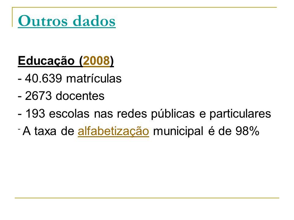 Outros dados Educação (2008)2008 - 40.639 matrículas - 2673 docentes - 193 escolas nas redes públicas e particulares - A taxa de alfabetização municip