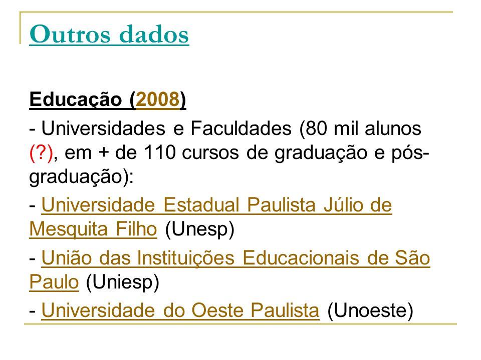 Outros dados Educação (2008)2008 - Universidades e Faculdades (80 mil alunos (?), em + de 110 cursos de graduação e pós- graduação): - Universidade Es
