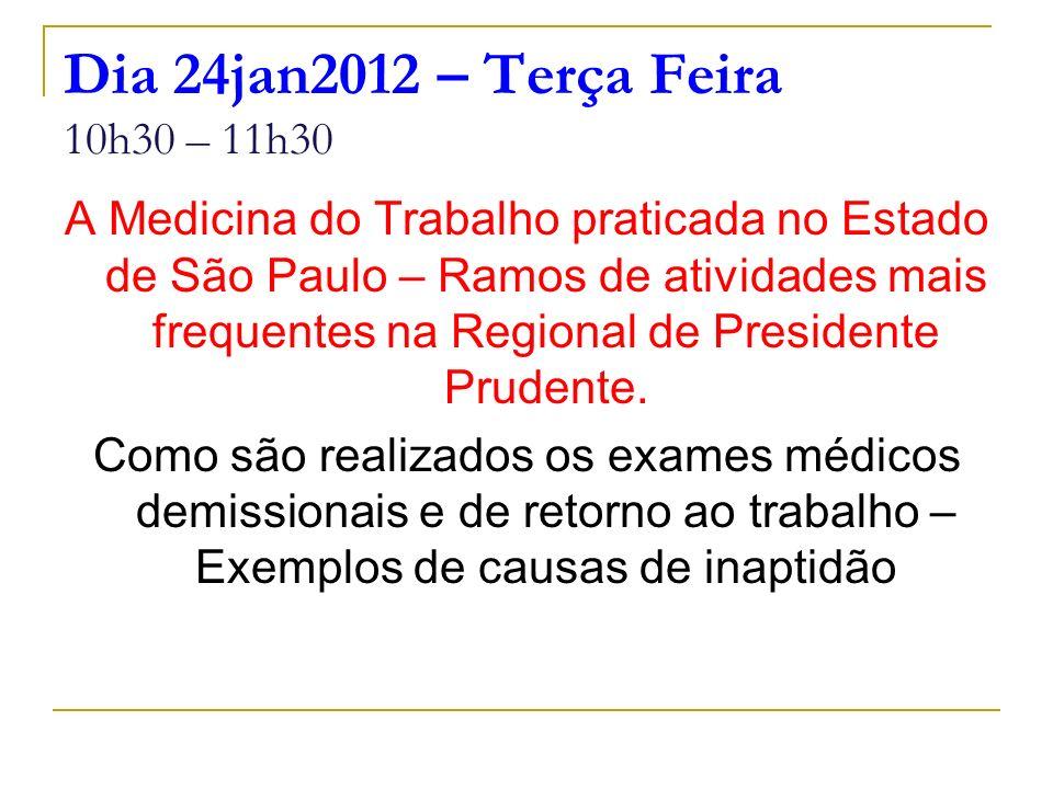 A Medicina do Trabalho praticada no Estado de São Paulo – Ramos de atividades mais frequentes na Regional de Presidente Prudente. Como são realizados