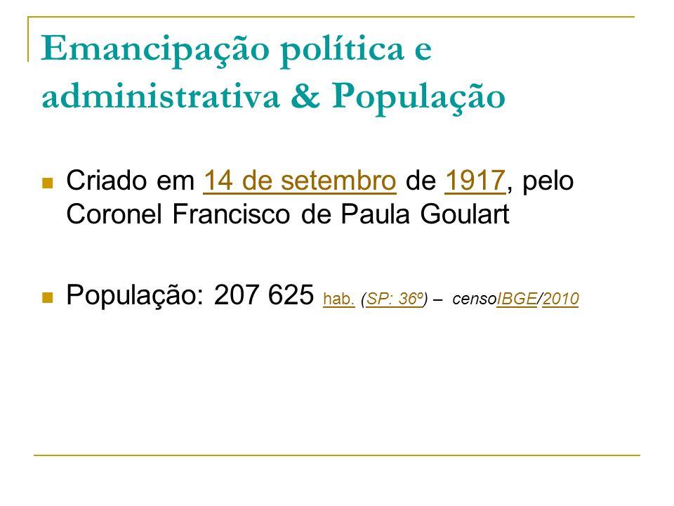 Emancipação política e administrativa & População Criado em 14 de setembro de 1917, pelo Coronel Francisco de Paula Goulart14 de setembro1917 Populaçã