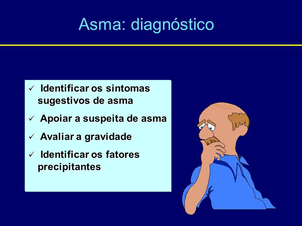 Identificar os sintomas sugestivos de asma Identificar os sintomas sugestivos de asma Apoiar a suspeita de asma Apoiar a suspeita de asma Avaliar a gr
