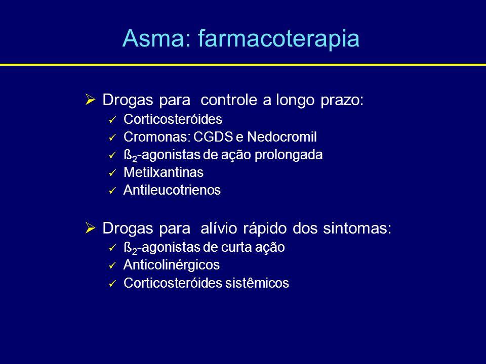 Drogas para controle a longo prazo: Corticosteróides Cromonas: CGDS e Nedocromil ß 2 -agonistas de ação prolongada Metilxantinas Antileucotrienos Drog