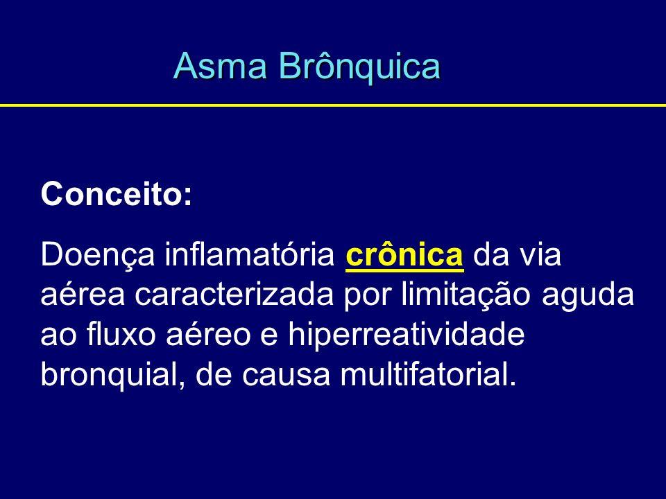 Asma: Epidemiologia Doença crônica mais comum na infância A taxa de mortalidade causada por asma entre crianças de 5 a 14 anos dobrou entre 1980 e 1995: Crianças em ambientes mais carentes ou ambientes urbanos, tem taxas mais altas de hospitalização e mortalidade