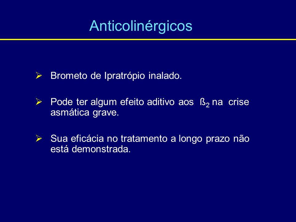Brometo de Ipratrópio inalado. Pode ter algum efeito aditivo aos ß 2 na crise asmática grave. Sua eficácia no tratamento a longo prazo não está demons