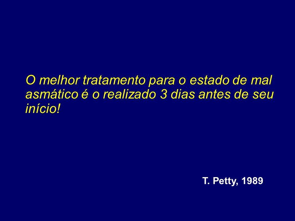 O melhor tratamento para o estado de mal asmático é o realizado 3 dias antes de seu início! T. Petty, 1989