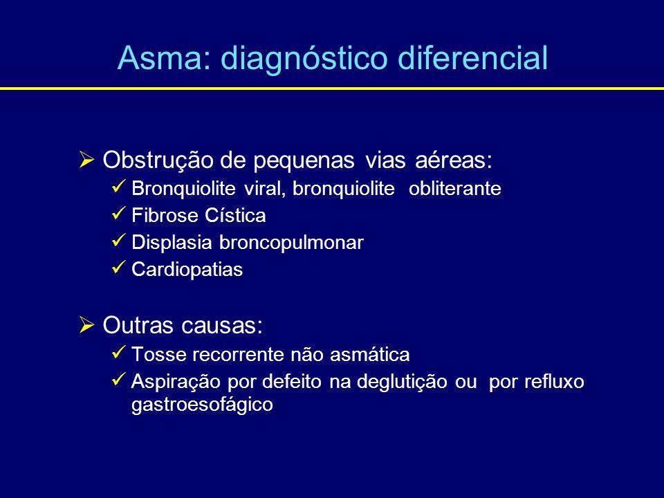 Obstrução de pequenas vias aéreas: Bronquiolite viral, bronquiolite obliterante Fibrose Cística Displasia broncopulmonar Cardiopatias Outras causas: T