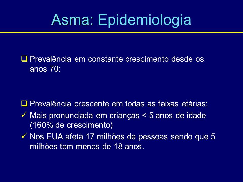 Destruição do epitélio bronquial Deposição de colágeno sob a membrana basal Edema Ativação de mastócitos Infiltrado de células inflamatórias Neutrófilos (especialmente na asma fatal) Eosinófilos Linfócitos (células TH-2) Asma: patogenia