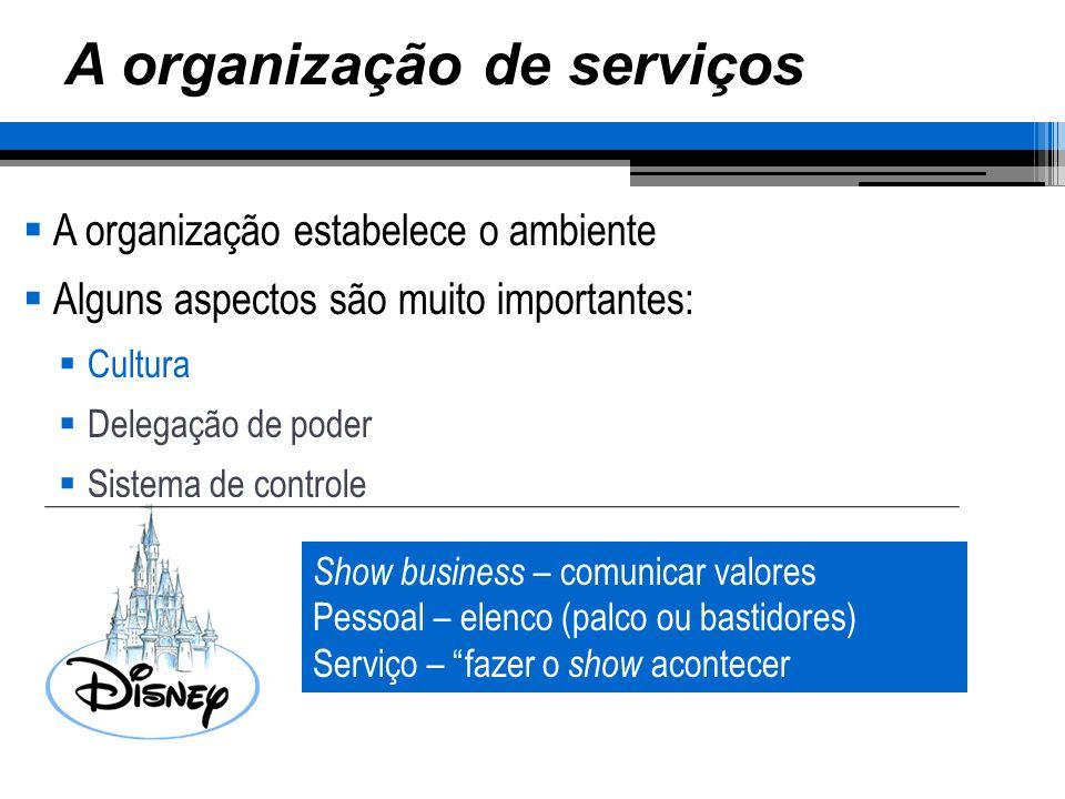 A organização de serviços A organização estabelece o ambiente Alguns aspectos são muito importantes: Cultura Delegação de poder Sistema de controle Sh